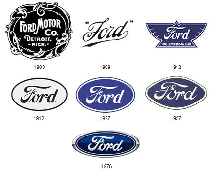 Ford Logo - Ford Logo - Design and History of Ford Logo