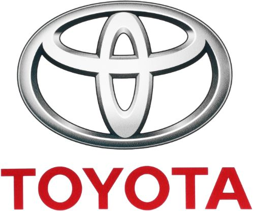 Toyota Logo - What is the meaning of the Toyota logo?