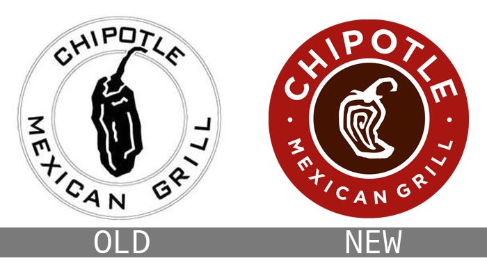 Chipotle Logo - Chipotle Logo, Chipotle Symbol, Meaning, History and Evolution