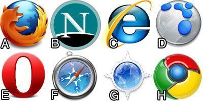 Web Browser Logo Logodix