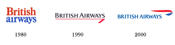 British Airways Logo - The Evolution of Airline Logos - eDreams Travel Blog
