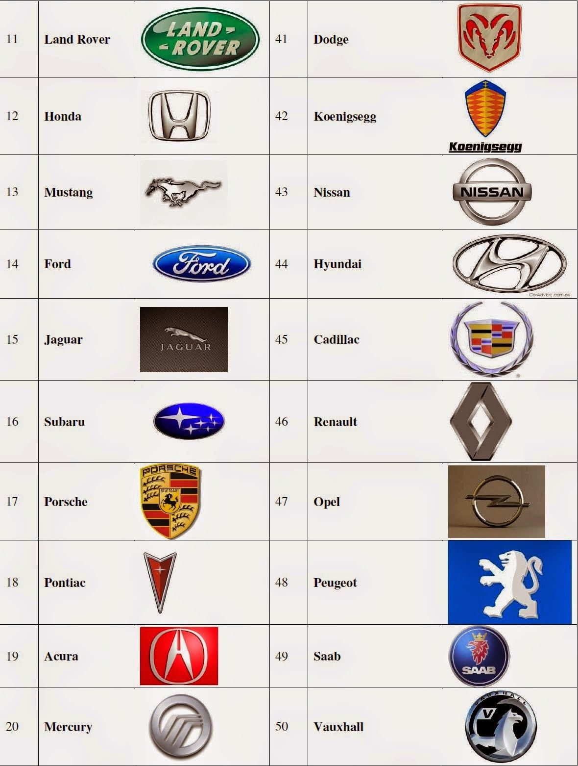 List Of Car Brands >> Luxury Car Manufacturers Logo Logodix