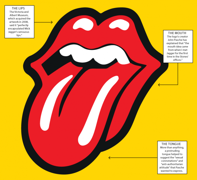 Rolling Stones Tongue Logo - How Mick Jagger's Mouth Became the Rolling Stones' Legendary Logo ...