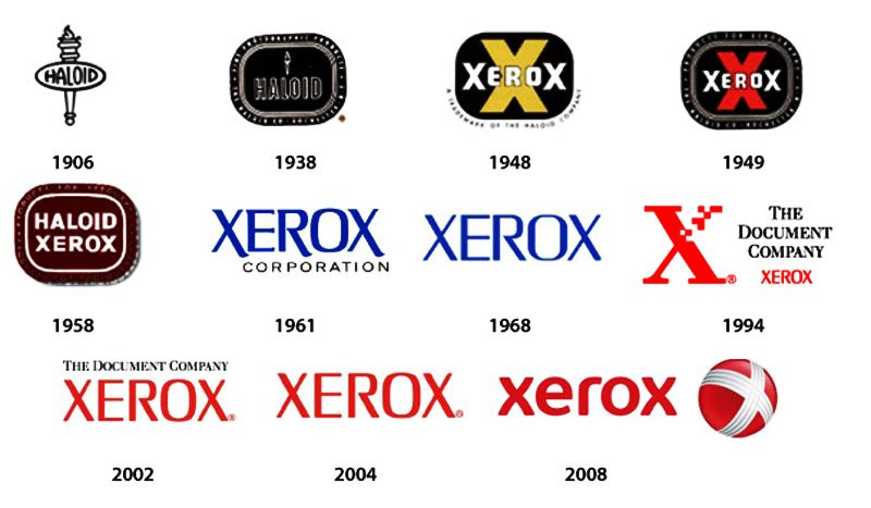 Xerox Logo - Xerox Logo, Xerox Symbol, Meaning, History and Evolution