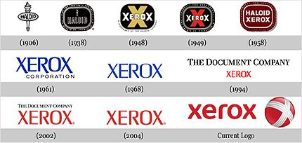 Xerox Logo - Xerox Logo - Design and History of Xerox Logo