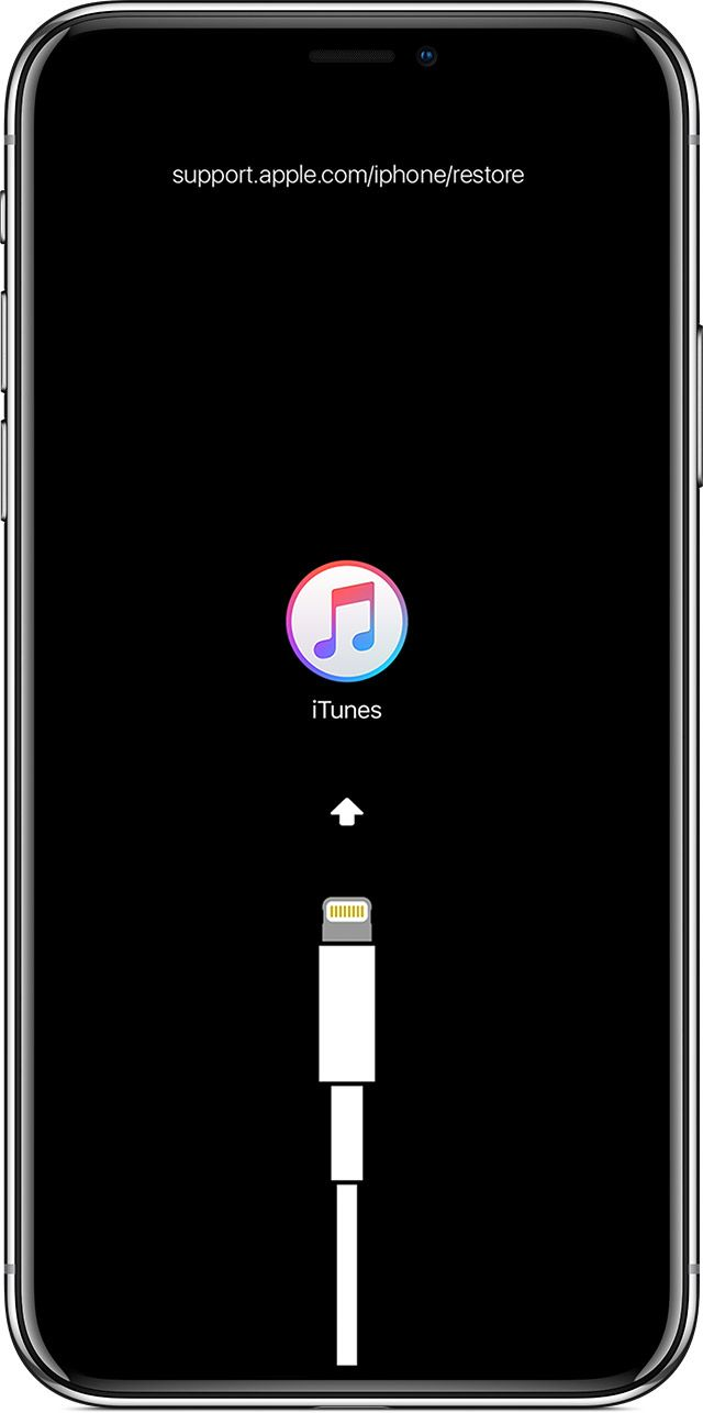 iTunes Logo - If you see the Connect to iTunes screen on your iPhone, iPad, or ...