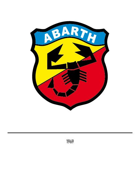 Abarth Logo - The Abarth logo - History and evolution
