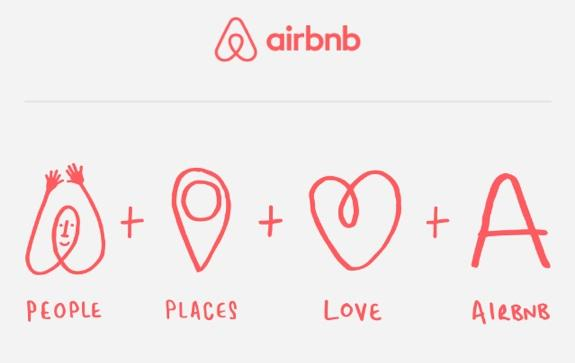 Airbnb Logo - The best (and filthiest) tweets about Airbnb's new logo - Digiday