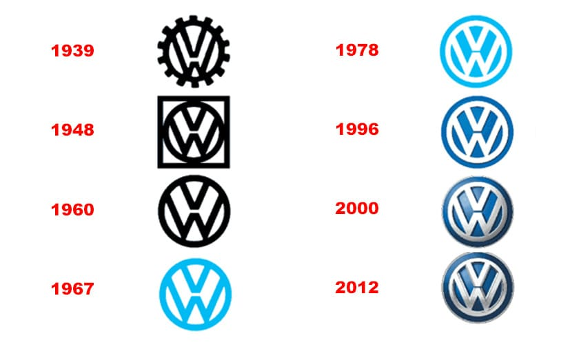 Volkswagen Logo - New Volkswagen Logo Expected in 2019 - NDTV CarAndBike