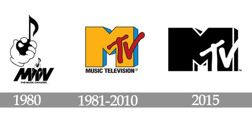 MTV Logo - MTV Logo, MTV Symbol, Meaning, History and Evolution
