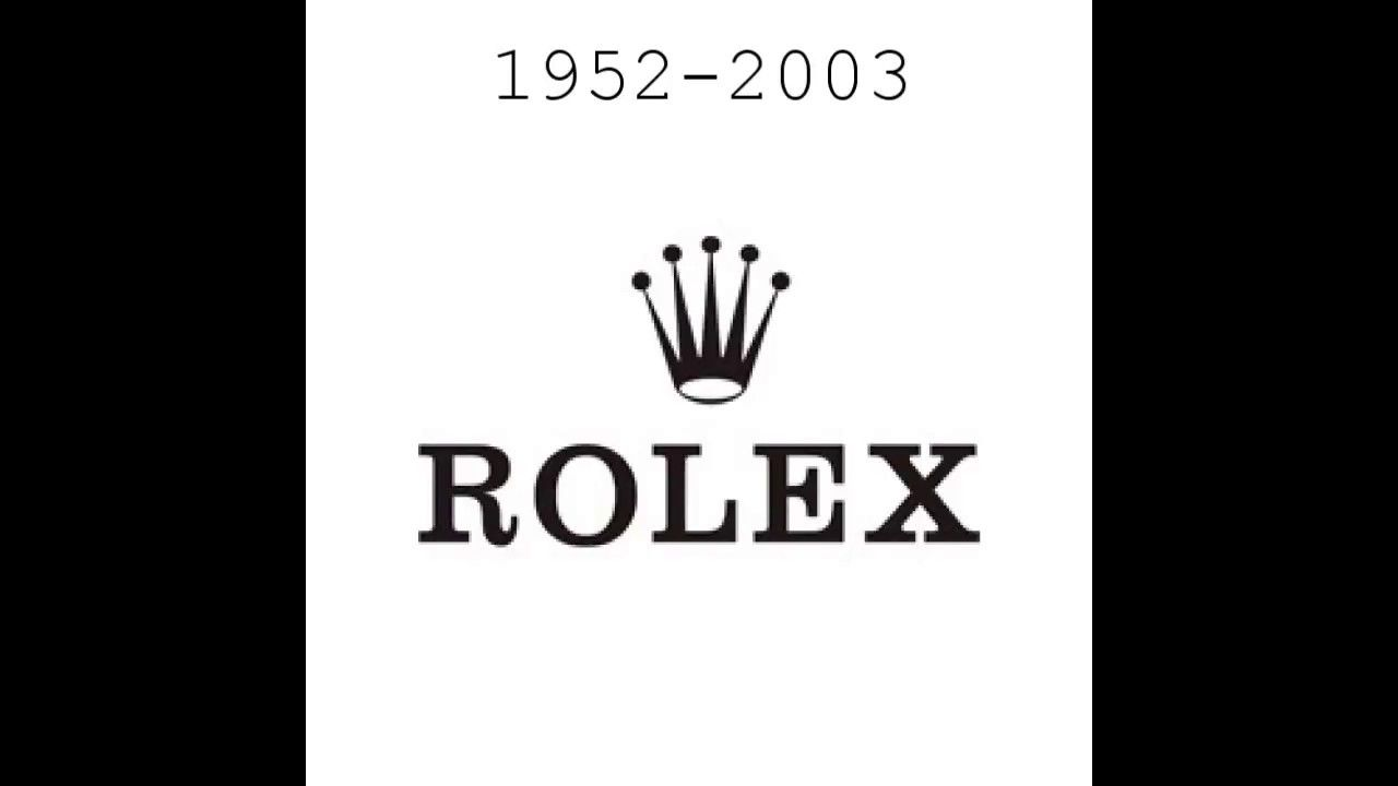 Rolex Logo - Every Rolex Logo Ever (1905-Present) - YouTube