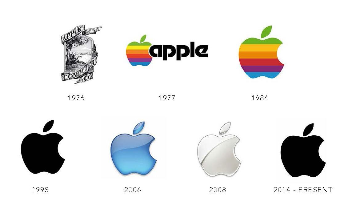 Evolution of Apple Logo - 5 Takeaways to Make Your Brand Stand Out | Hansen Belyea