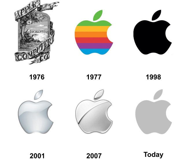 Evolution of Apple Logo - How important is it to have a good logo? – Wolves Creata
