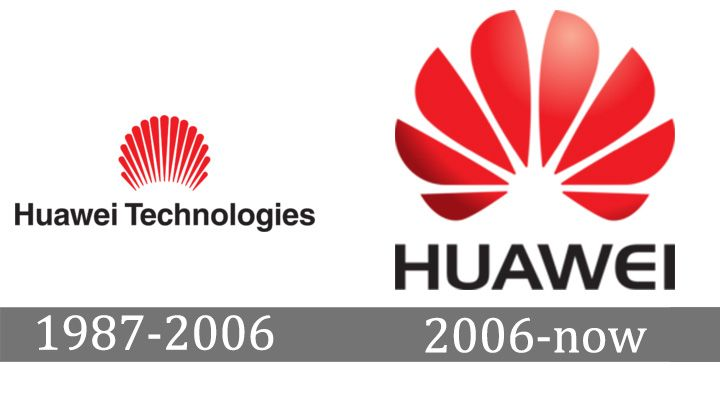 Huawei Logo - Huawei logo, symbol, meaning, History and Evolution