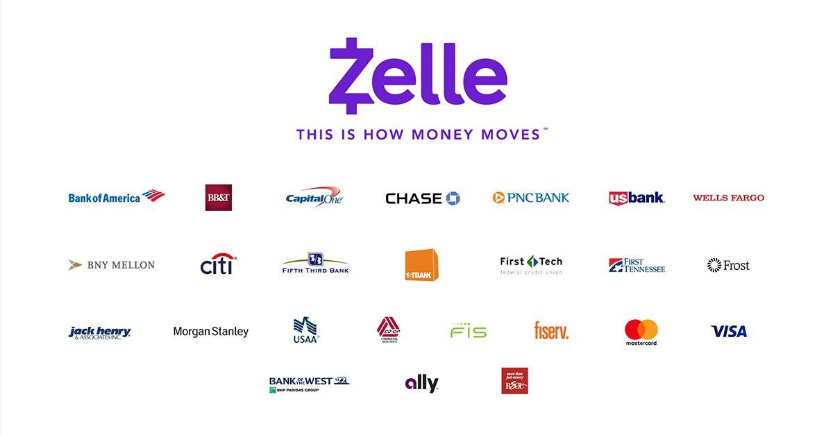 Zelle Logo - Zelle on Twitter: