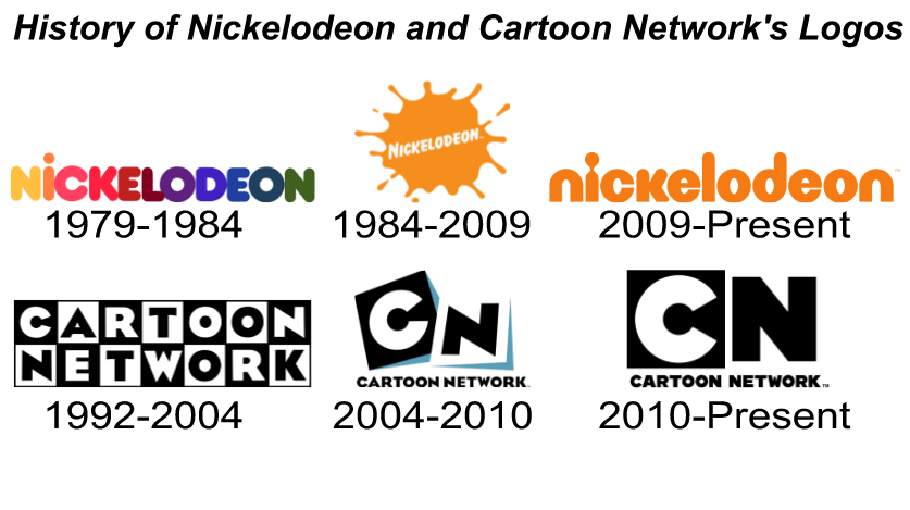 Cn Cartoon Network Logo Logodix