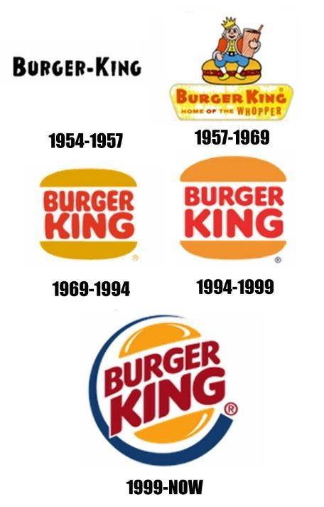 Burger King Logo - EMBLEM... evolucion logo burger king - Buscar con Google ...