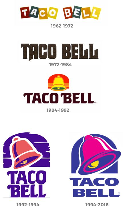 Taco Bell Logo - Taco Bell gets a new logo - The New Taco Bell Logo