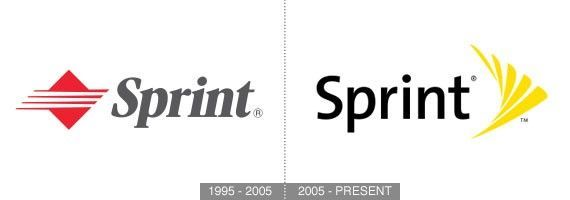 Sprint Logo - 15 Famous And Successful Logo Redesigns – What Has Been Improved?
