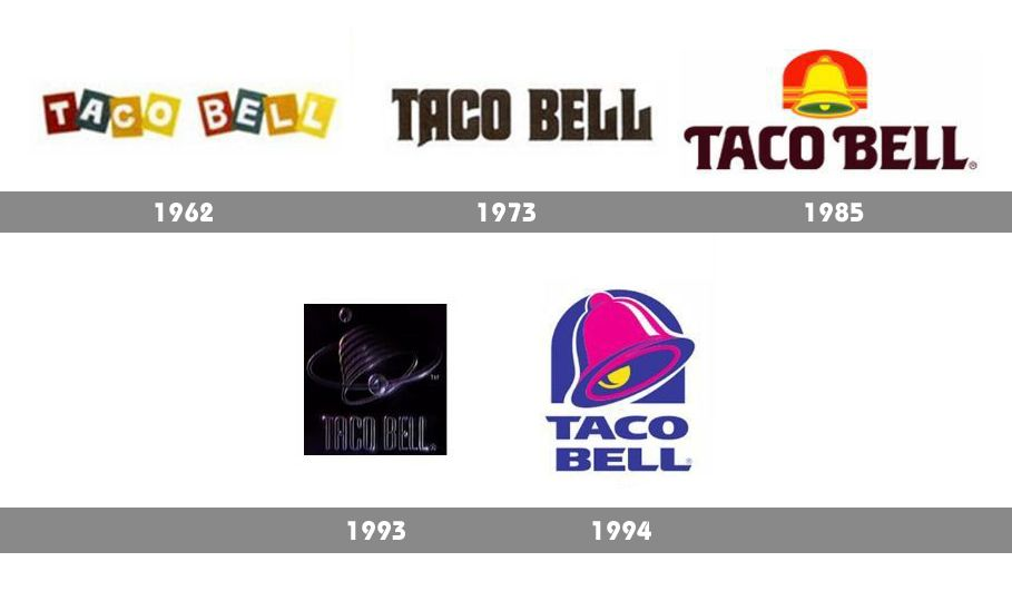 Taco Bell Logo - Taco Bell Logo, Taco Bell Symbol, Meaning, History and Evolution