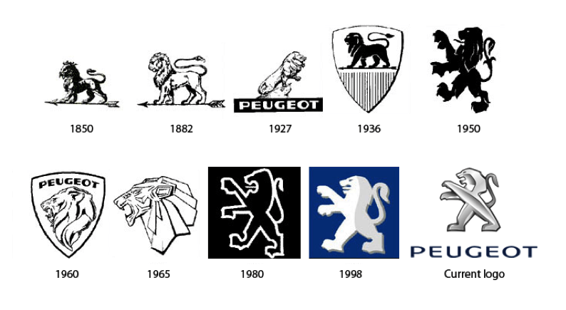 Peugeot Logo - All About Automotive Brand, Model and Logo - Page 2 - General Car ...